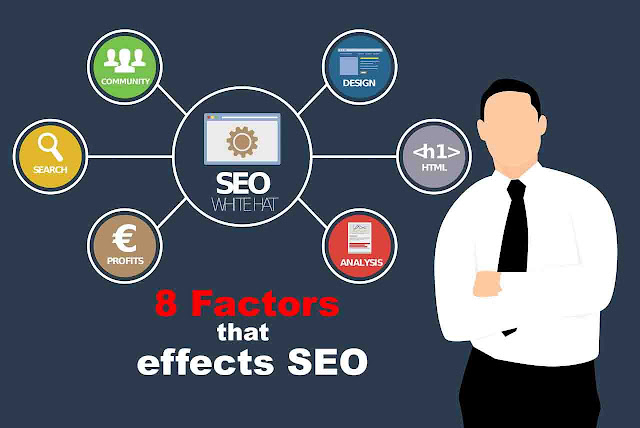 8 Factors Which Really Affect SEO Ranking Of a Blog