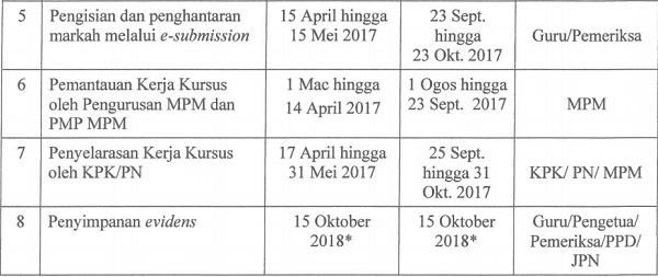 Kalendar kerja kursus STPM calon sekolah kerajaan dan sekolah bantuan penuh kerajaan