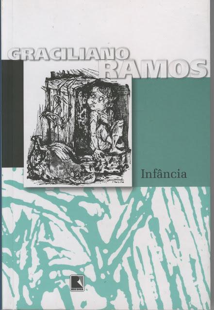 Infância Graciliano Ramos