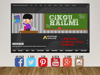 Jom follow @cikguhailmi di media sosial