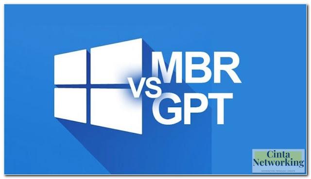 Cara Conver Hardisk GPT Ke MBR Dan MBR Ke GPT Saat Install Ulang Windows - Cintanetworking.cmom