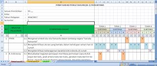 aplikasi pemetaan KD kurikulum 2013