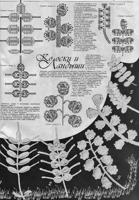 wzory motywow koronki irlandzkiej