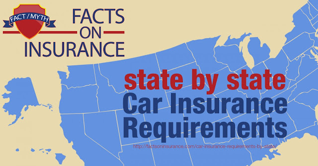 What state-mandated minimum liability requirements ?