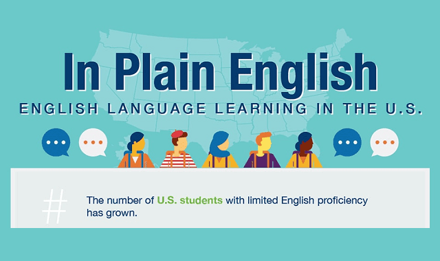 In Plain English: English Language Learning In The U.S