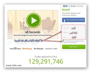 استثمار الاموال عن طريق الانترنت