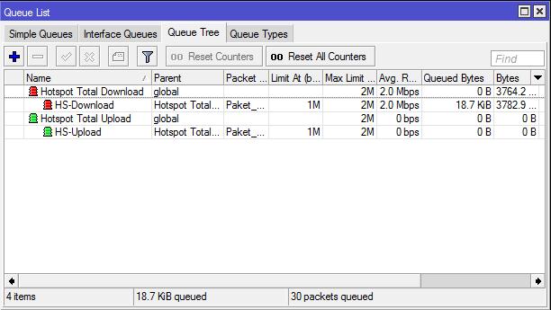 Hasil Penggunaan Queue Tree pada Hotspot Mikrotik