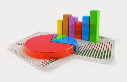 A Importância da Pesquisa de Mercado Para o Sucesso Dos Negócios