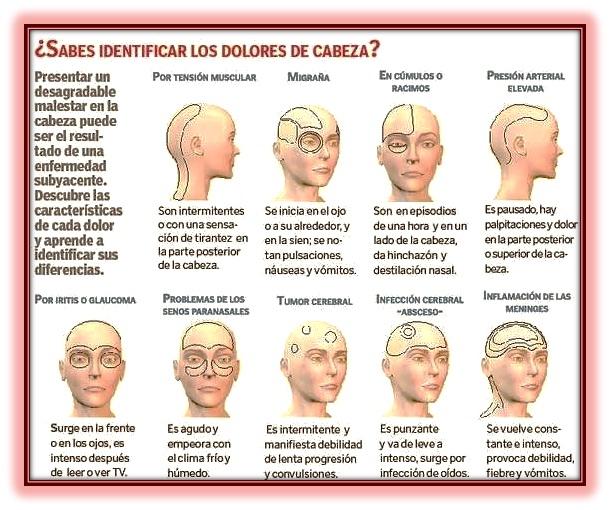 Dolor de cabeza palpitante detrás de la cabeza lado izquierdo