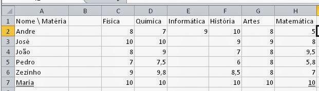 Curso de Excel online com certificado