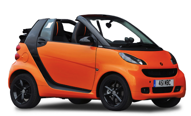 2019 Smart Fortwo Cabriolet Automatic Review