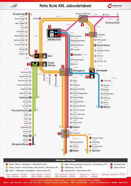Rute perjalanan Commuter Line