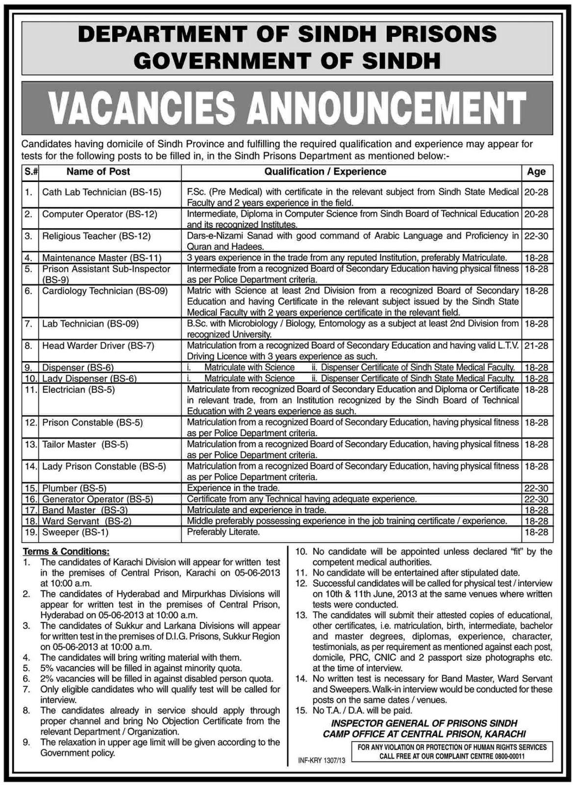 Department of Sindh Prisons Karachi Jobs - Jobs in Pakistan