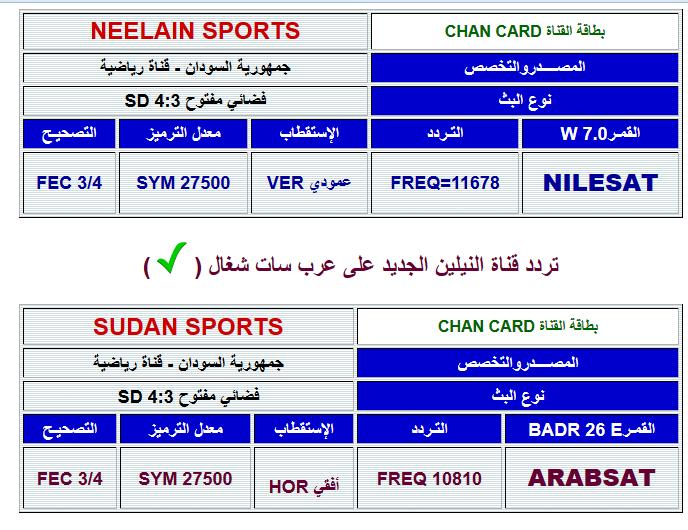 تردد قناة النيلين 2013