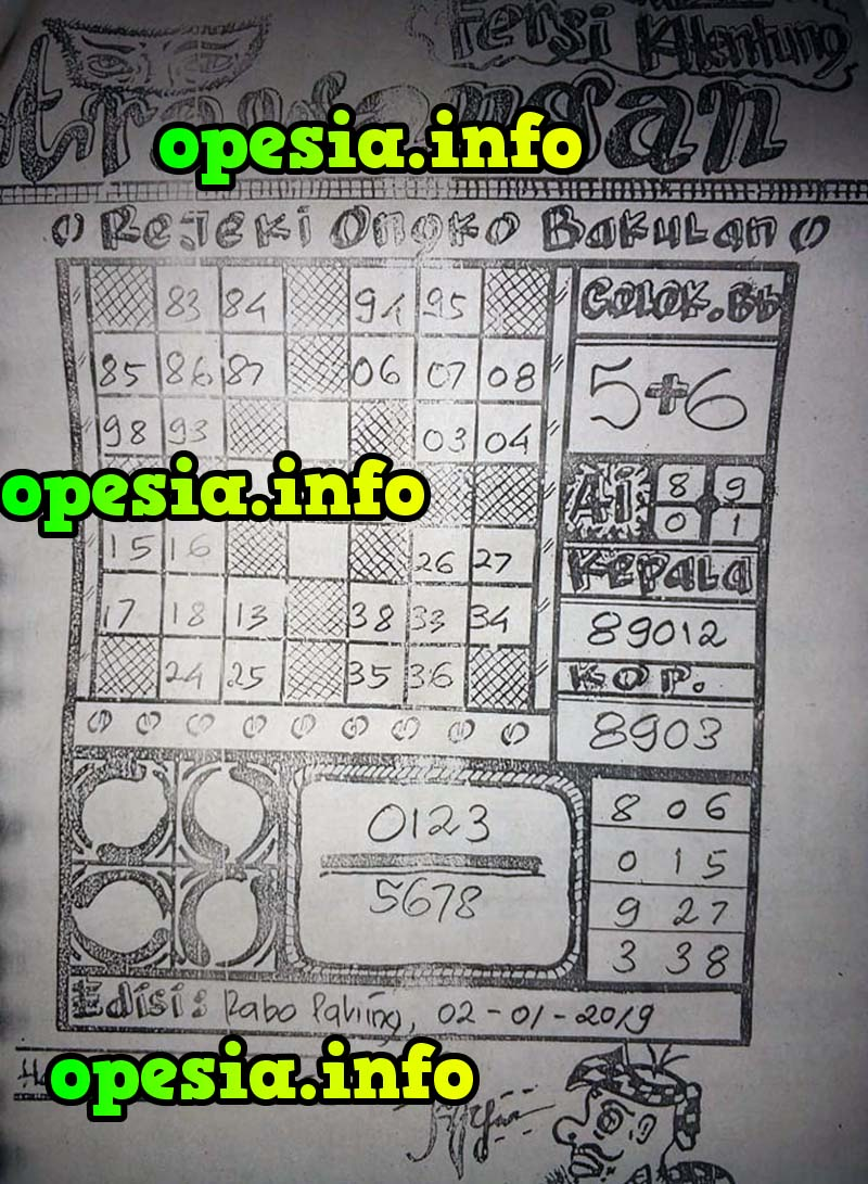 syair jawa sgp bergambar www.gosyair.info