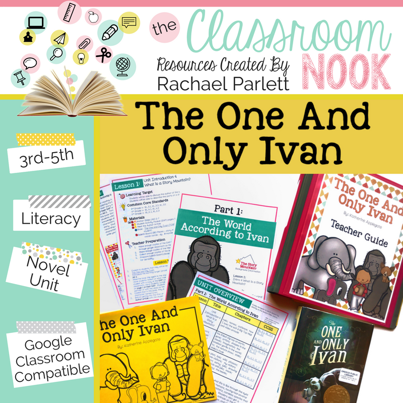 Complete novel unit resource for The One and Only Ivan