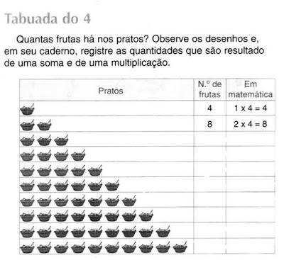 multiplica%25C3%25A7%25C3%25A3o%2B%252810%2529 Atividades Multiplicação