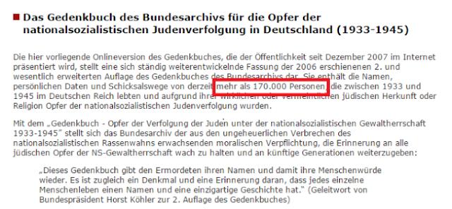 Skandal: Das offizielle Bundesarchiv leugnet die 6 Millionen ermordeter Juden