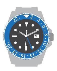 jam tangan GMT