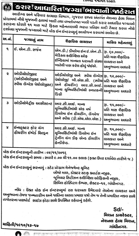 Gujarat Health & Family Welfare Department Recruitment