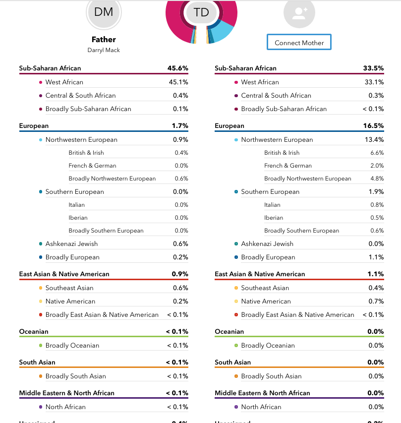 Roots & Recombinant DNA: 23andMe Chip Versions Comparison