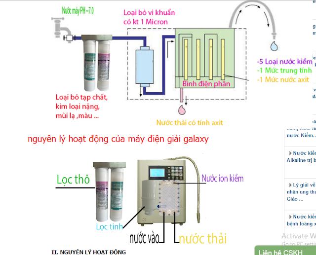 cấu trúc máy lọc nước điện giải galaxy cty đào viên phân phối độc quyền