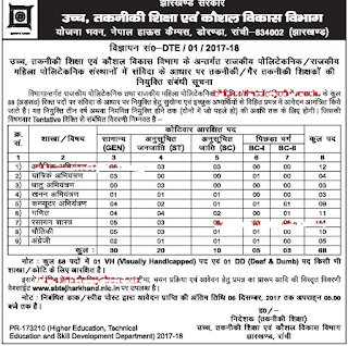 SBTE Jharkhand govt polytechnic Colleges lecturer jobs