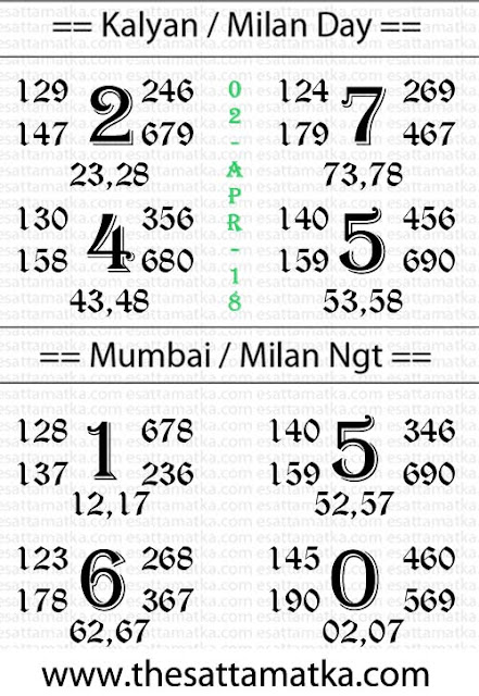 Kalyan Mumbai Boss Matka King Tips Chart | 02-April-2018