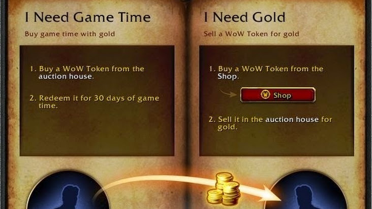 World of Warcraft bắt đầu cho phép chơi miễn phí