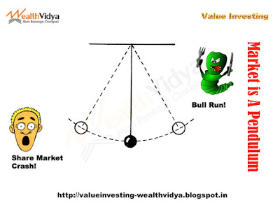 Market is a pendulum with booms and busts, One should invest always