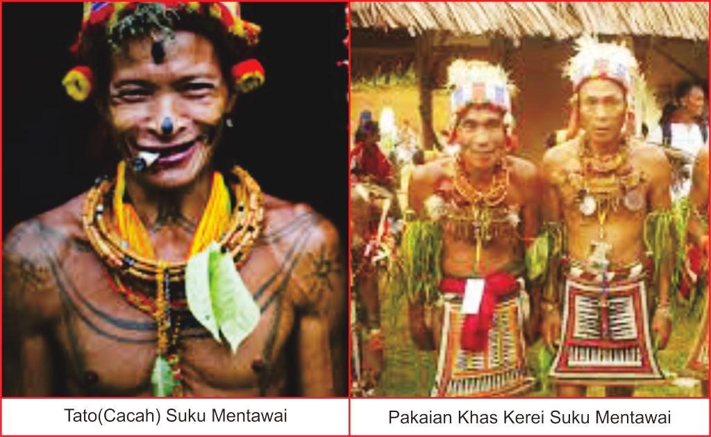 300 Gambar Baju Adat Sumatera HD Paling Keren