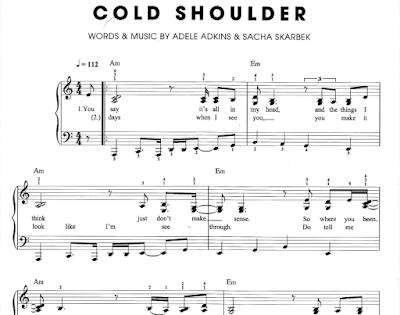 """<img alt=""""Cold Shoulder"""" src=""""cold-shoulder.png"""" />"""