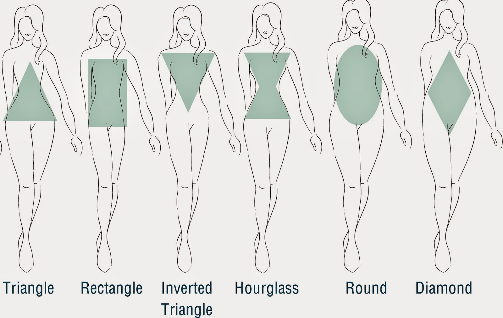 How to know different female Body shapes.  The WomenPlaza