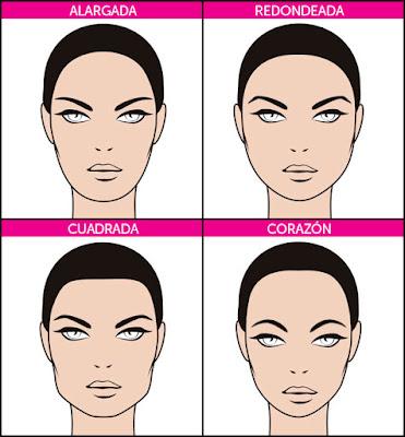Técnicas para depilar cejas- distips