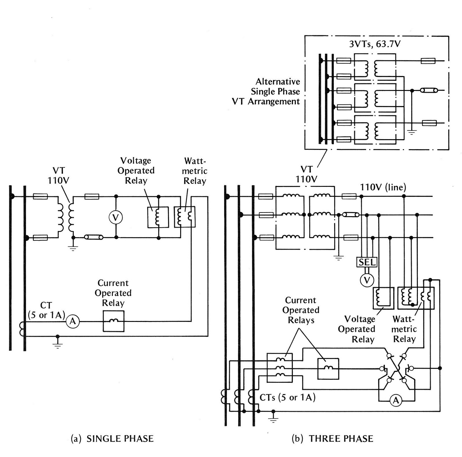 Fine 3 Phase Transformer Wiring Diagram Oil Ideas - The Best ...