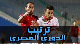 الدوري المصري يحتل المركز الثالث عربيًا بترتيب الأفضل فى 2018