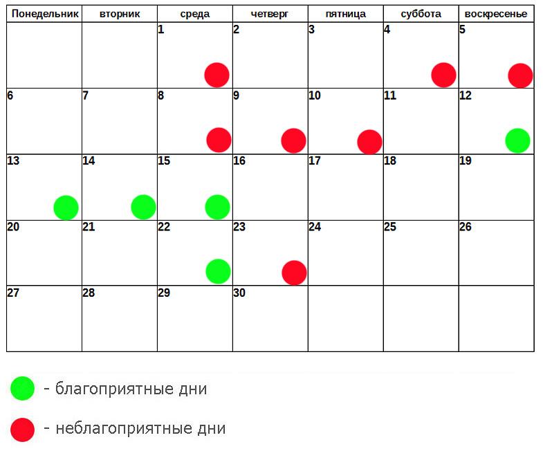 лунный календарь похудения и диеты ноябрь 2017