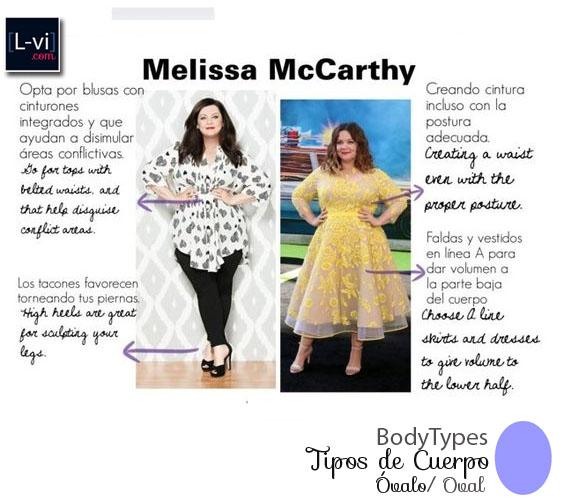 [Oval] Melissa McCarthy styling.  L-vi.com