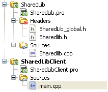 Call Symbol From Shared Object File (DLL) with QLibrary