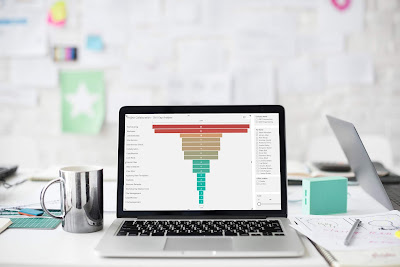 KnowledgeSmart Skill Gap Analysis - Collaboration