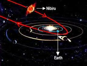 NASA Planet X Nibiru Heading Towards Earth 21 DEC 2012