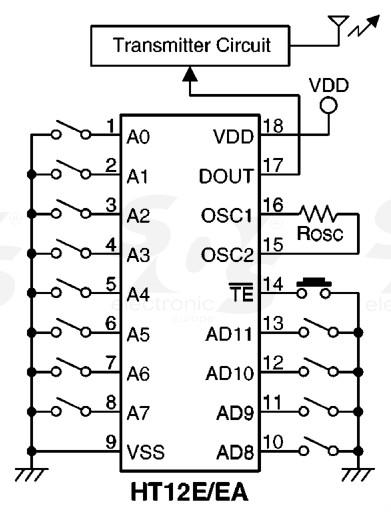 ht12e encoder electronics info