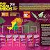 Gempa Lombok, Sebuah Catatan Penting