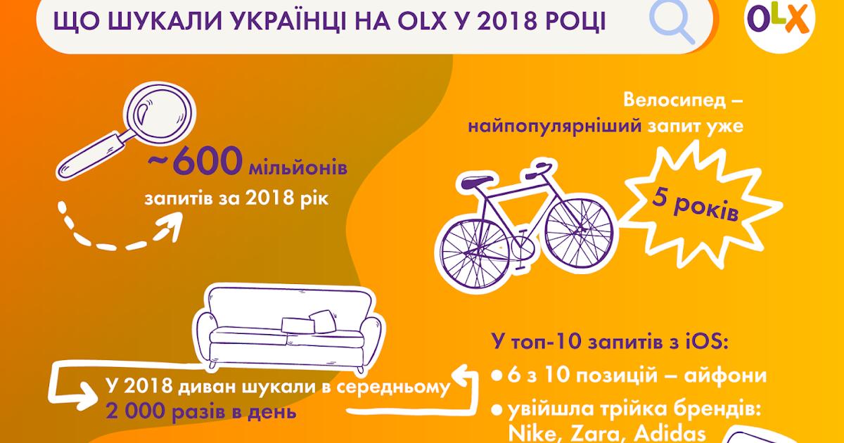 Всі хочуть диван  що шукали українці на OLX в 2018 році 1f45beb22826a