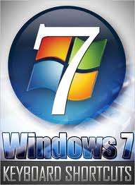 Windows 7 OS Shortcut Keys!