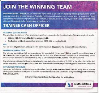 সাউথইস্ট ব্যাংক / Southeast Bank