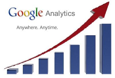 Create Google Analytics Account full Detail In Hindi
