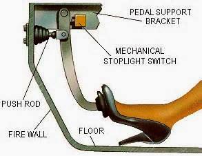 Cara Merawat Rem Mobil: cara kerja sistem rem mobil