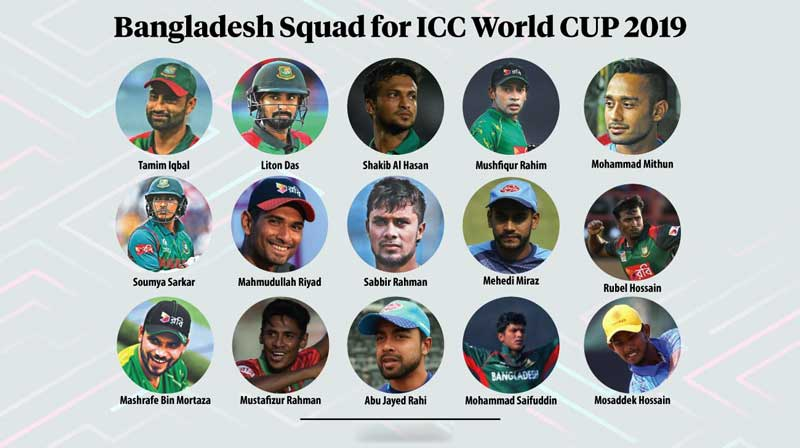 ICC World Cup 2019 Bangladesh Squad