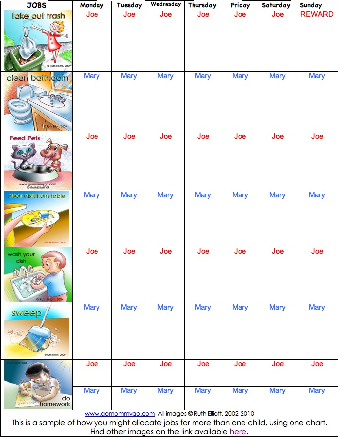 Children with high functioning autism hfa and asperger   thrive on routine structure as your son begins to recognize in his life also my aspergers child the importance of visual schedules for kids rh myaspergerschild